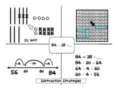 This FREEBIE will help your parents (or fellow teachers) solve math addition and subtraction problems the Common Core way - using base ten blocks, a hundred chart, number line and expanded form. Also a handy reference for kids! Math Addition, Addition And Subtraction, Subtraction Strategies, Math Coach, Number Lines, Second Grade Math, Math Workshop, Teaching Math, Teaching Ideas