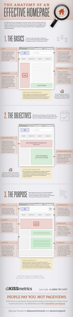 The Anatomy of an Effective Homepage. #infographic
