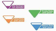 Étiquetage nutritionnel de Carrefour