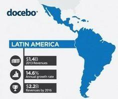 Latin America E-Learning market infographic