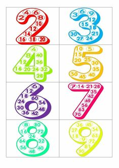 This Pin was discovered by Sel Math Multiplication Worksheets, Touch Math, Early Years Maths, Hebrew School, Math Poster, Math Help, Math Notebooks, Montessori Activities, 3rd Grade Math