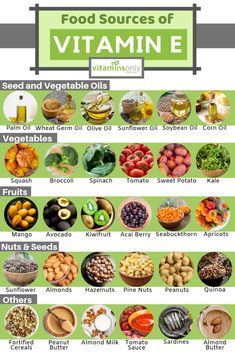 Vitamin E can be found in many foods especially certain fats and oils. Since vitamin E is composed of fat-soluble compounds, it is usually found in vegetable and seed oils. #vitaminsonly #healthydiet #vitaminE #vitamins #vegan #vegetarian #foods #skin #fit #healthy Vitamin Rich Foods, Potassium Rich Foods, Vegan Nutrition, Health And Nutrition, Health Tips, Foods For Healthy Skin, Healthy Eating, Vegan Vitamins, Clean Eating Tips
