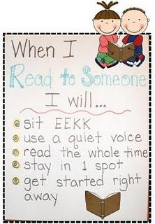 I'm so excited about using the Daily 5 with my first graders this year! Today, we had our first focus lesson for Read to Someone. Daily 5 Reading, Partner Reading, First Grade Reading, Teaching Reading, Guided Reading, Teaching Ideas, Reading Response, Daily 5 Kindergarten, Kindergarten Anchor Charts