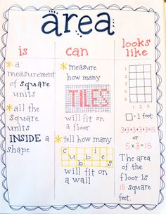 Kinesthetic Area and Perimeter - The Classroom Key area anchor chart, teach measurement and geometry with real life examples Math Strategies, Math Resources, Math Activities, Geometry Activities, Math Games, Math Charts, Math Anchor Charts, Just In Case, Just For You