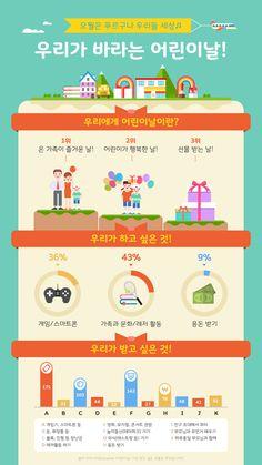 어린이 날 / 인포그래픽 / 인포그래픽 디자인 / 인포그래픽 템플릿 / 망고보드 Freelance Designer, Data Visualization, Promotion, Presentation, Banner, Layout, Poster, Infographics, Korea