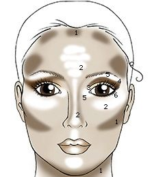 how-to-contour-your-face-with-makeup-1
