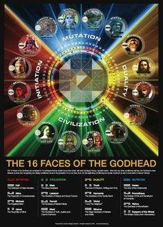 The 16 Faces of the Godhead - Quarters