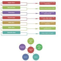 Regency Period Social Hierarchy