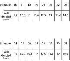 19e1720426e10c culturevie.info tag-taille-pieds-bebe.html?s=new_legitedebracieux.fr ...