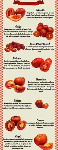 In Portuguese, all tomatoes we have here and best uses for each one