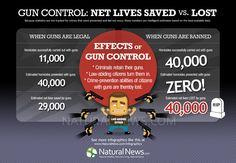 Negative effects skyrocket because criminals keep their guns