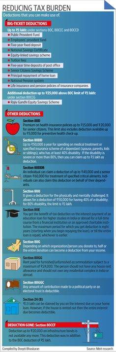 Reducing #tax burden - different sections like 80C, 80D etc. detailed. #infographic by @Livemint #incometax
