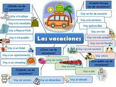 Vacaciones https://www.letslearnspanish.co.uk/wp-content/uploads/2014/07/ir.jpg