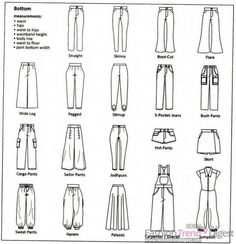A Practical Fashion Picture Dictionary Using Infographics – .- A Practical Fashion Picture Dictionary Using Infographics – Digital Citizen A Practical Fashion Picture Dictionary Using Infographics – Digital Citizen - Fashion Terminology, Fashion Terms, Fashion Design Drawings, Fashion Sketches, Dress Design Sketches, Fashion Design Sketchbook, Drawing Fashion, Fashion Flats, Diy Fashion