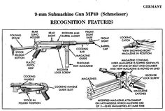 9-mm Submachine Gun MP40. From an American Axis weaponsrecognitionmanual.