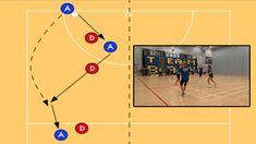 Netball Coaching: 3 vs 3 Backline Pass to Centre Third