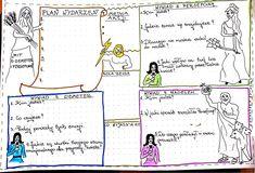 Polish Language, Hand Lettering, Bullet Journal, Classroom, How To Plan, Education, School, Handmade, Anime