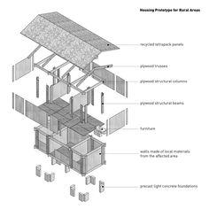 Second Life http://www.plataformaarquitectura.cl/cl/801047/el-pabellon-y-su-segunda-vida-pabellon-aleman-para-habitat-iii-por-al-borde?utm_medium=email&utm_source=Plataforma%20Arquitectura
