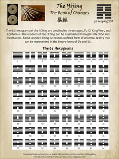 The Yijing  The Book of Changes  易經  The 64 Hexagrams  The 64 hexagrams of the I Ching are credited to three sages, Fu Xi, Kin...