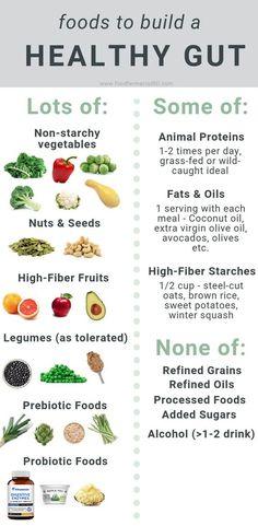 Health Diet, Health And Nutrition, Foods For Gut Health, Sports Nutrition, Macro Nutrient Diet, Microbiome Diet, Thrive Diet, Ayurvedic Diet, Health And Wellness