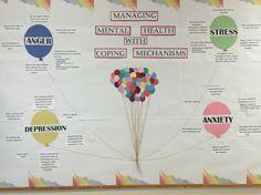 Mental health bulletin board