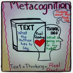 metacognitive awareness of reading strategies and critical reading Critical reading, and making inferences, to more recently recognized  strategy  use, and readers' awareness of str metacognitive awareness b identifies three.