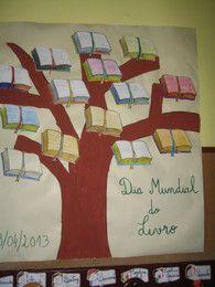 Painel Dia do Livro Infantil em EVA Preschool Bulletin Boards, Classroom Activities, Book Corners, English Activities, Classroom Door, Paper Shopping Bag, Art Drawings, Diy And Crafts, Education