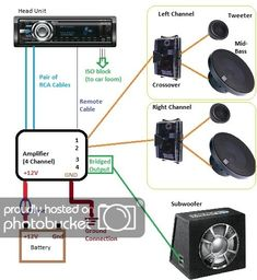 amplifier wiring diagrams excursions pinterest cars car audio rh pinterest com car amplifier wiring diagram car amp wiring diagram pdf