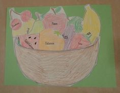 Fruit of the Spirit Basket
