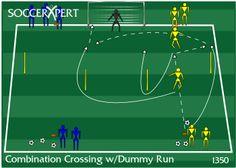 Soccer Drill Diagram: Combination Crossing Drill