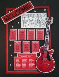 Plan de table thème Guitare