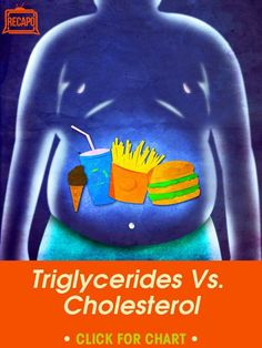 Do you know your triglyceride number? Triglycerides are fat in the blood that help fuel the body, and Dr. Oz explained why they're so important on his show. High triglyceride levels are linked to increased heart disease risks, especially in women; women with high triglyceride numbers are three times more at risk for heart disease than men. http://www.recapo.com/dr-oz/dr-oz-advice/dr-oz-triglycerides-vs-cholesterol-triglyceride-measurement-chart/