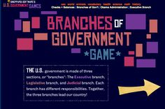 3 Branches of Government for Kids - Activities for Kids from HowToHomeschoolMyChild.com