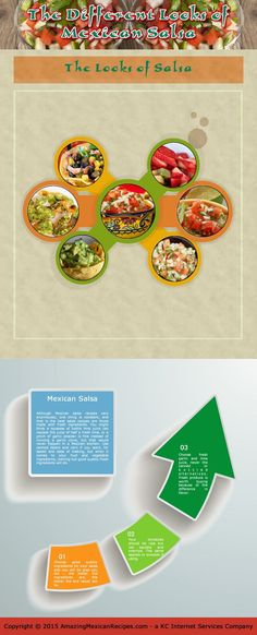 The Different Looks of Mexican Salsa Although Mexican salsa recipes vary enormously, one thing is constant, and that is the best salsa recipes are those made with fresh ingredients.