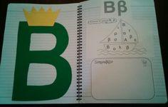 Β Greek Alphabet, Book Letters, Alphabet Activities, School Life, Dyslexia, Primary School, Special Education, Mathematics, Grammar