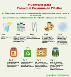 9 Easy ways to use less plastics Save Our Earth, Save The Planet, Importance Of Mother, Ap Spanish, Spanish Class, How To Know, How To Make, Consumerism, Reading Material