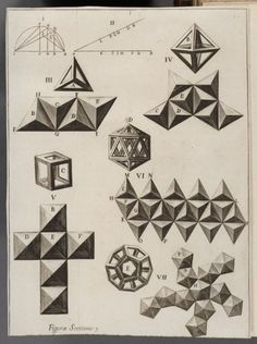 From Mario Bettini'sAerarium Philosophiae Mathematicae[Treasury of Mathematics], published in 1648. Bettini (1582 - 1657) was a Jesuit, a mathematician and an astronomer. The book is an encyclopedic collection of mathematical curiosities.