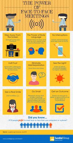 Infographic: The Power of Face to Face Meetings : Sundial Group Face Switch, Flexible Working, Reading Room, To Focus, New Trends, Sundial, Bond, Language, Meet