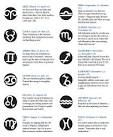 Description of signs of Horoscope.