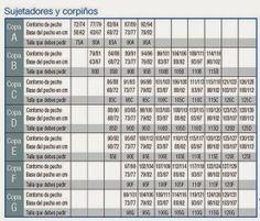 La botiga de carolina: AQUI TIENES UNA TABLA DE TALLAS Y COPAS DE SUJETAD...