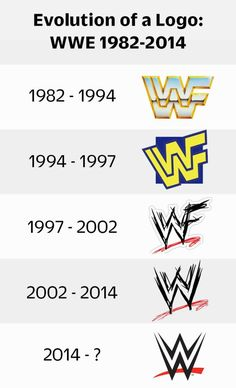 WWE has officially unveiled a new logo that it will use to rebrand the company — only its fourth since 1982 when it operated as World Wrestling Federation.