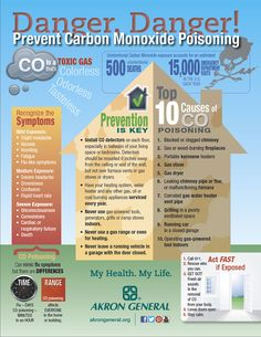 Prevent Carbon Monoxide Poisoning with these tips from Akron General's Level One Trauma Center.
