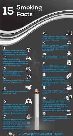 Essential Oils And Recipes That Can Help Quit Smoking Essential Oil Benefits Quit Smoking Quotes, Reasons To Quit Smoking, Quit Smoking Motivation, Help Quit Smoking, Giving Up Smoking, Smoking Facts, Anti Smoking, Quit Smoking Essential Oils, Quit Smoking Timeline