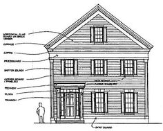 Federal Architecture, Greek Revival Architecture, Architecture Details, Greek Revival Home, New England Farmhouse, House Front Design, Second Empire, Country House Plans, Architectural Elements