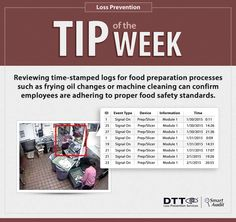 LP Tip of the Week: Review time-stamped logs for food prep processes! #DTTLPTips