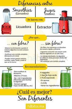 Hábitos Health Coaching |   ¡Diferencia entre smoothies y jugos!