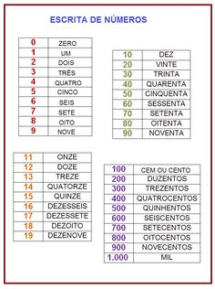 Portuguese Lessons, Learn Portuguese, English Lessons, Spanish Activities, Preschool Activities, Experiment, Portuguese Language, Kindergarten Math Worksheets, Math For Kids