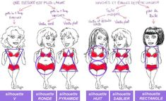 Quelle est ma silhouette ? Pyramide V rectangle ronde huit sablier ? - Croquis par Olivia Look Fashion, Fashion Models, Fashion Beauty, Fashion Silhouette, What To Wear Today, Fashion Collage, Couture Sewing, Mode Outfits, Mode Style