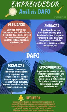 Dafo Analisis