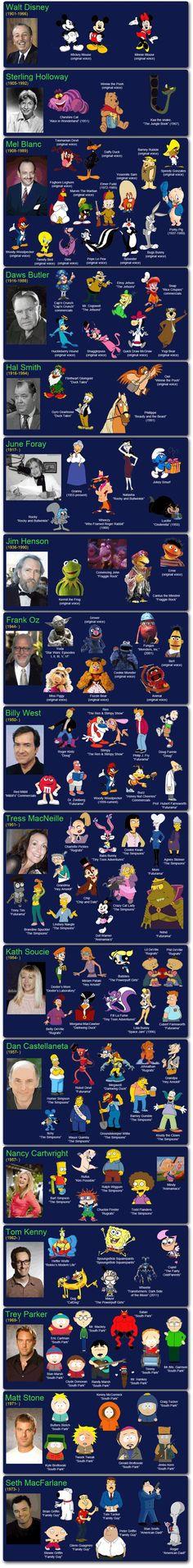 Voice actors past & present. - Click image to find more Geek Pinterest pins